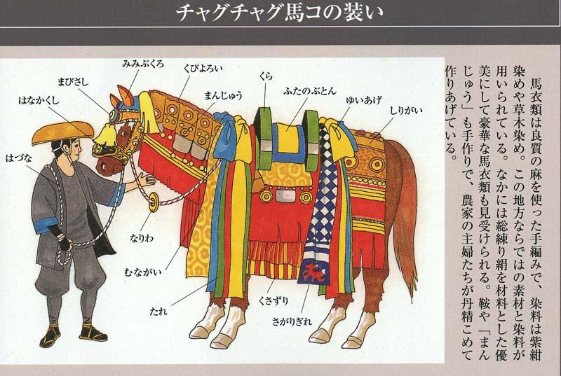 http://www.uchinome.jp/event/traditional/2008/08tyag_uma/01zinzya/soubi1.jpg